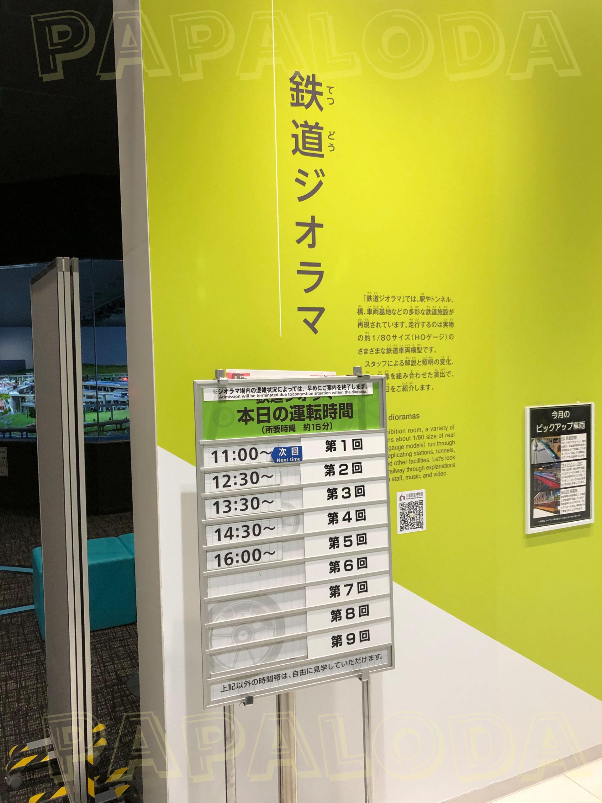 京都鉄道博物の館本館2階徹底解説004